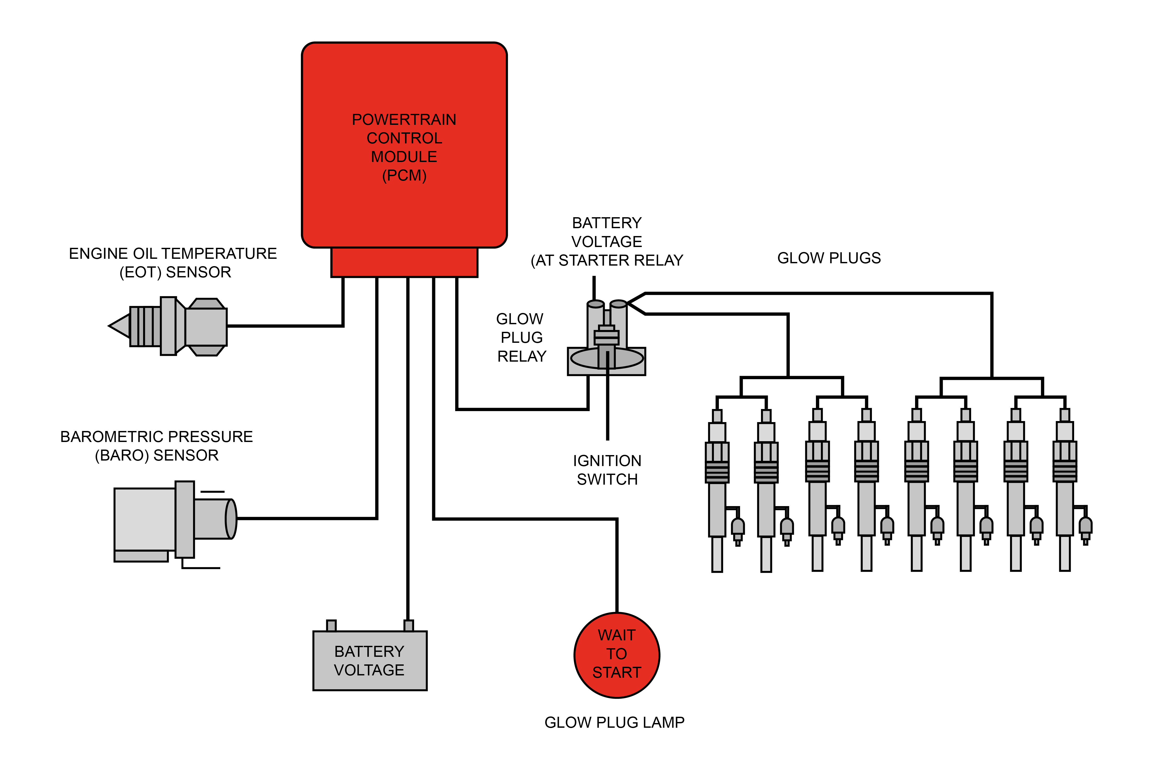 7.3 Idi Glow Plug Controller Wiring Diagram from www.championautoparts.co.uk
